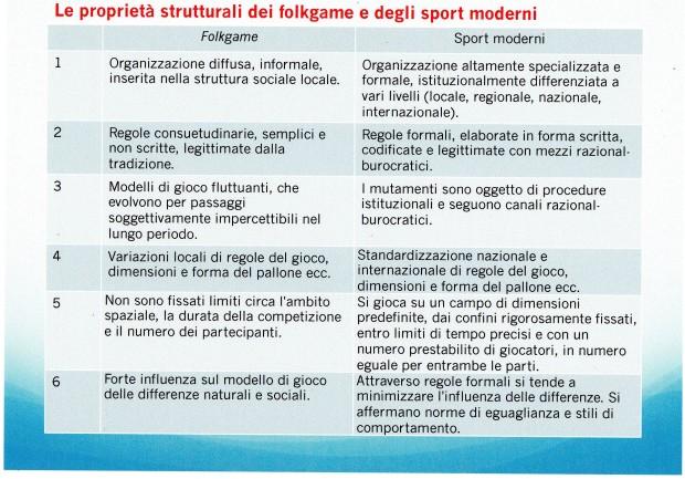 5a_tabella