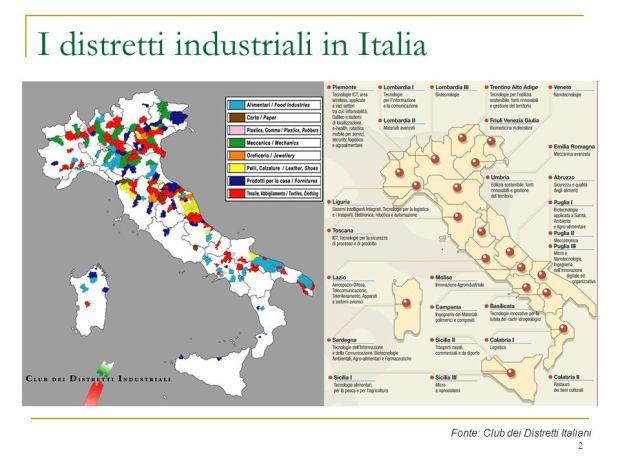 Fonte: Club dei Distretti Italiani.