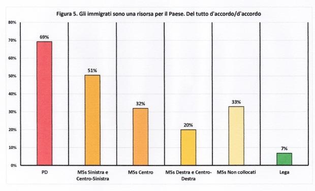 8_immigrati