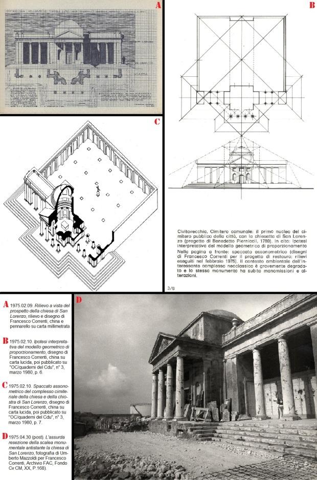 4. Correnti Figura a pagina intera