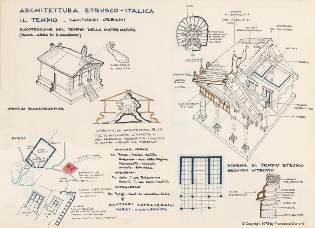 1975. FC, architettura etrusca, i santuari