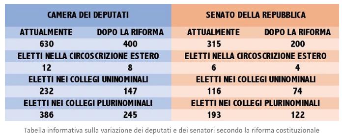 5_tabella referendum